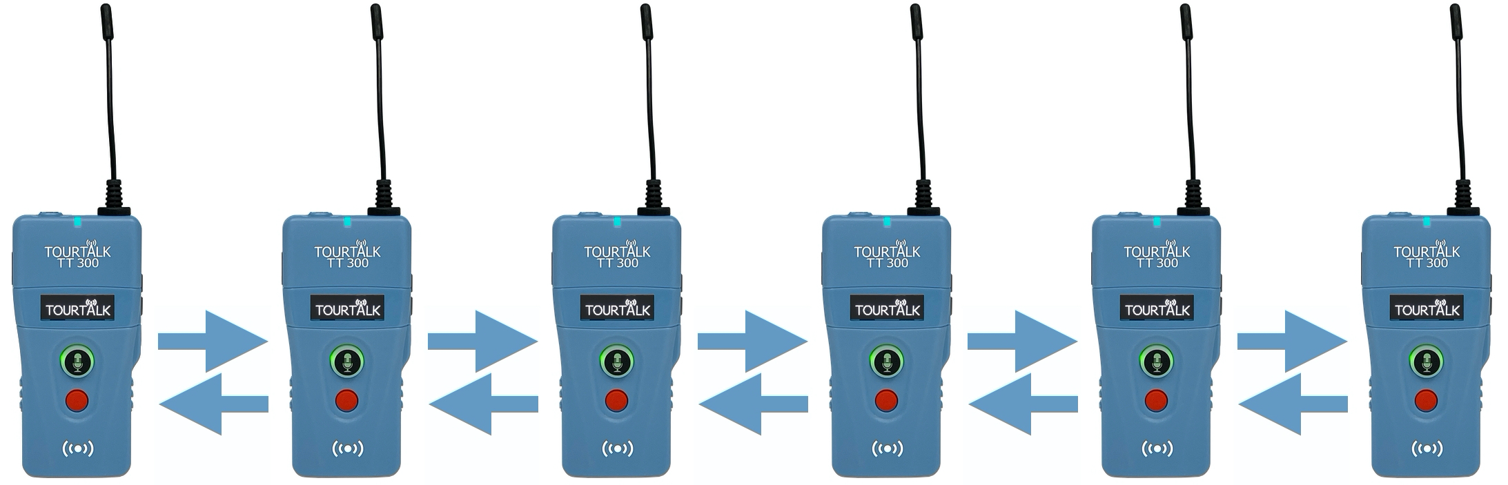 Tourtalk TT 300 six-way full-duplex communication system example