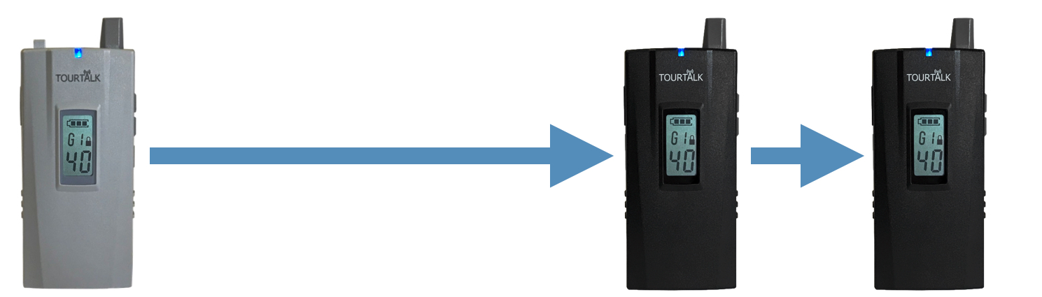 Tourtalk TT 40 communication system example