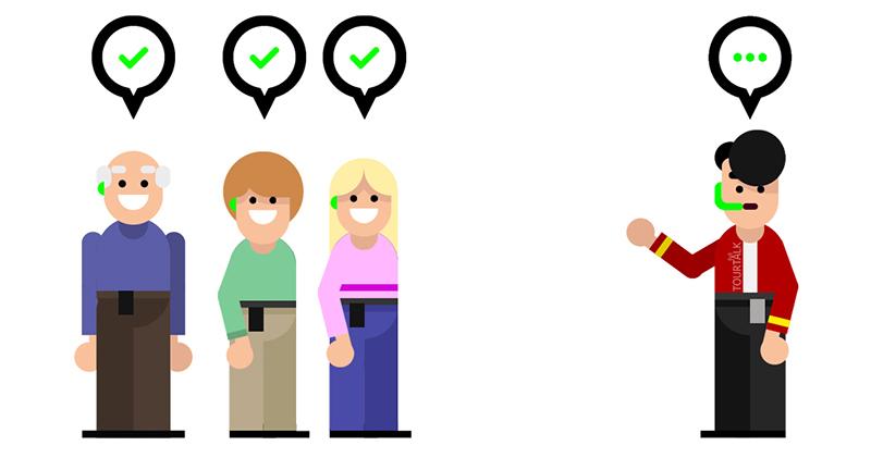 Tourtalk TT system one-way communication example
